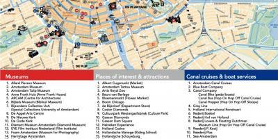 Mapa De Amsterdam Centro.Amsterdam Mapa Mapas Amsterdam Paises Bajos